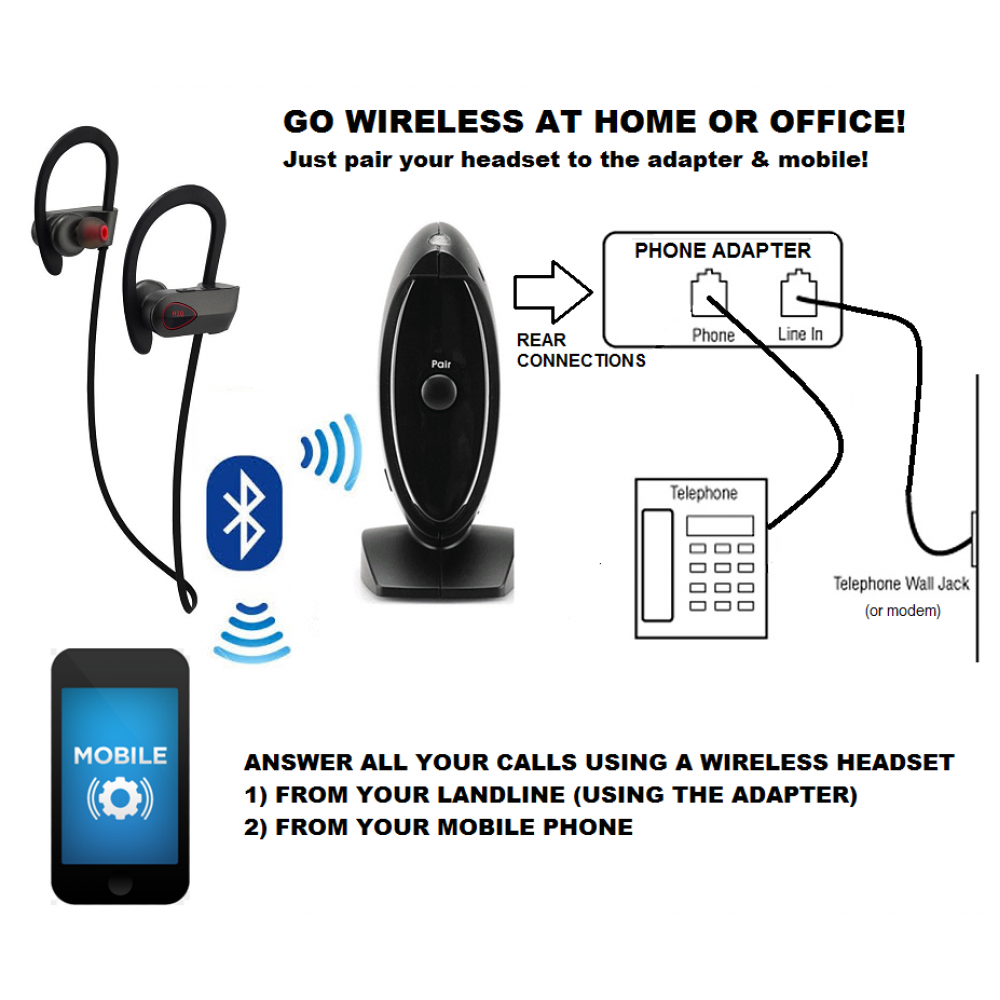 cordless phone with bluetooth headset