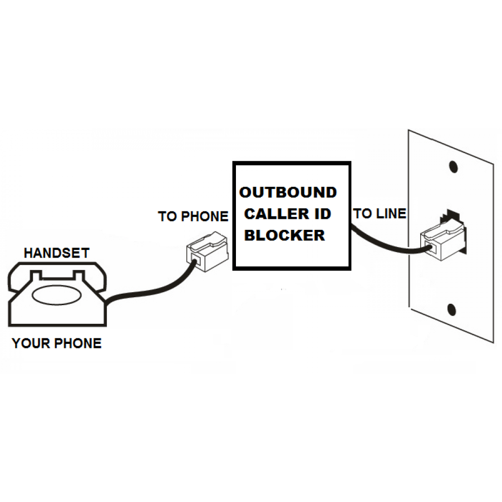 outgoing phone blocker w  allow  u0026 disallow memory