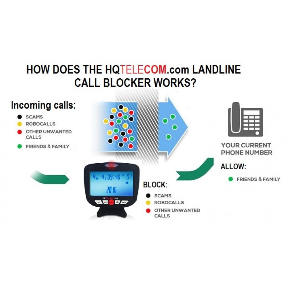 Call blocker   16 Antennas Blocker wholesale