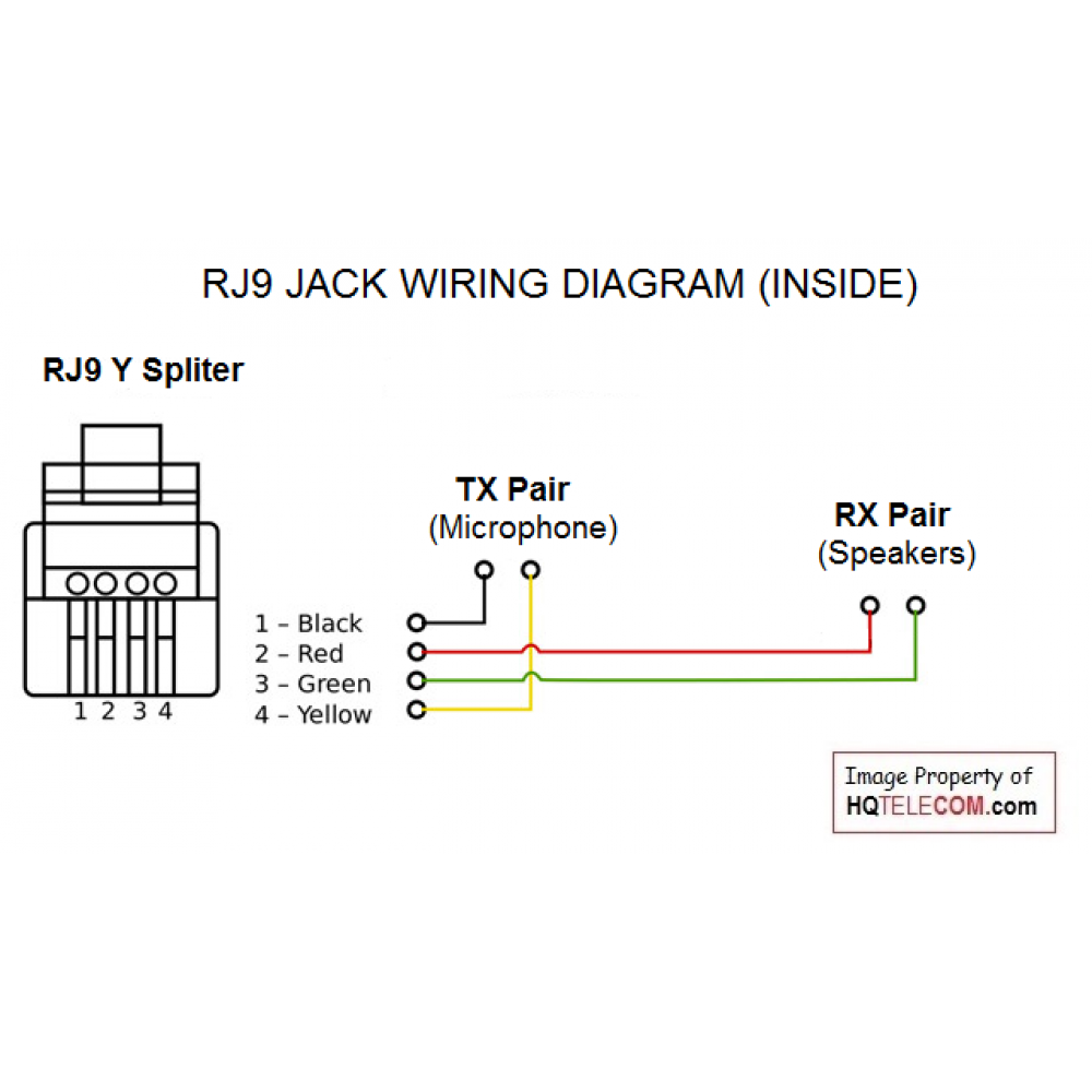 RJ9 wiring Diagram 1000x1000 y splitter for telephone handset telephone handset cable wiring diagram at creativeand.co